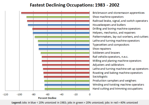 Fast_Shrinking_Jobs_83_02.PNG