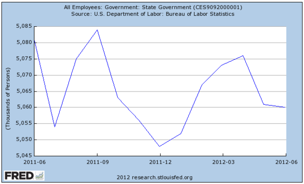 JUNEJOBS_State_Government.PNG