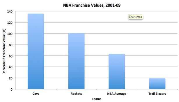 NBAFranchise01-09.png