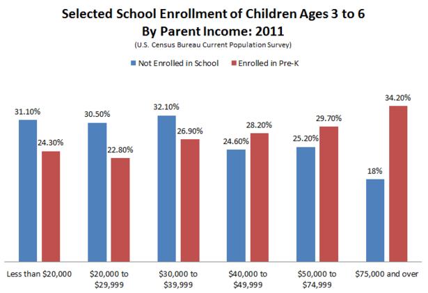 Census_Selected_School_Enrollment.PNG