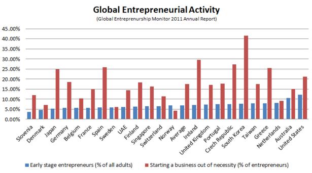 Global_Entrepreneurship.PNG