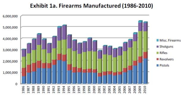 ATF_Gun_Manufacturing.PNG