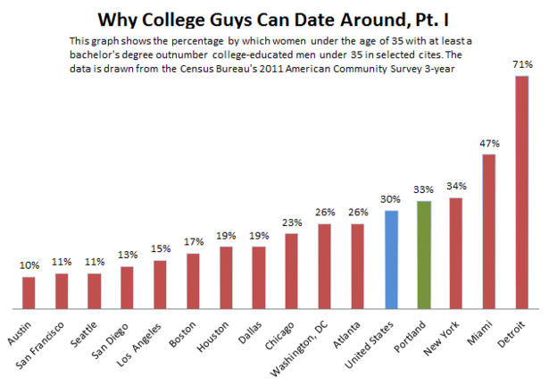 Why_College_Guys_Can_Date_Around_Part_I.PNG