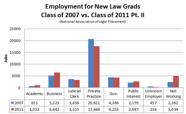NALP_Employment_for_New_Law_Grads_II_EDITED.PNG