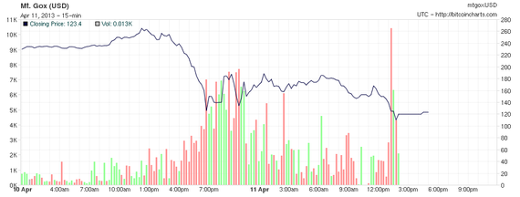 BitcoinCollapse.png