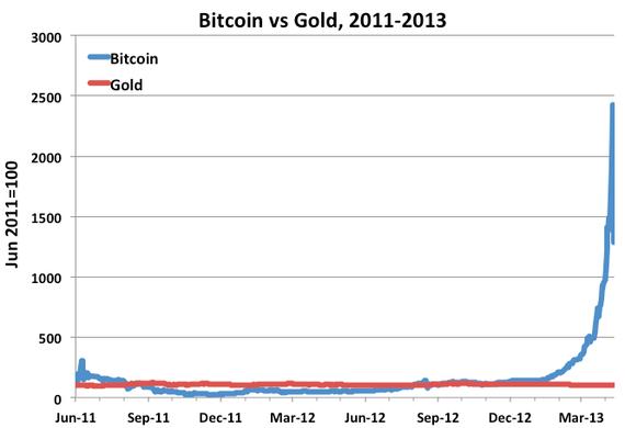 BitcoinGold5.png