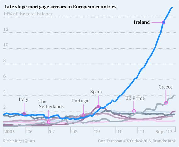 Quartz_Ireland_Chart1.png