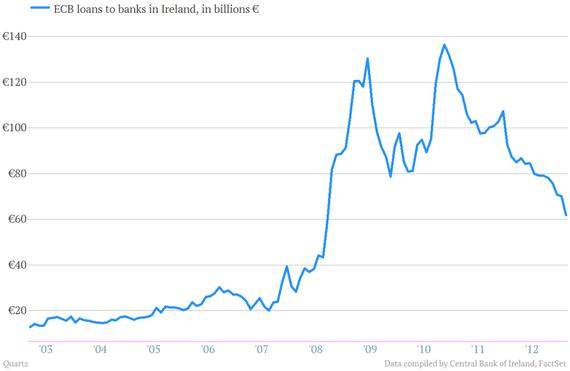 Quartz_Ireland_Chart4.png