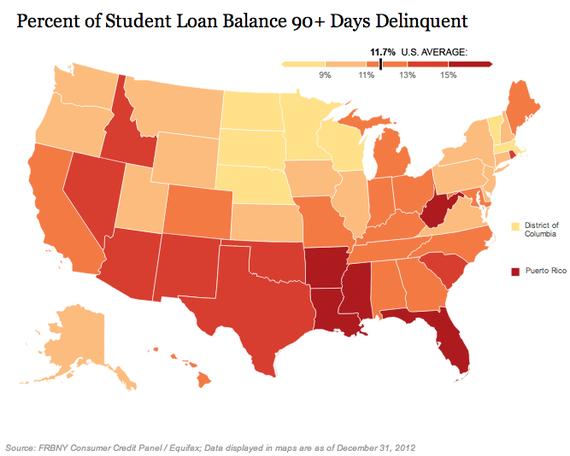 NYFed_Student_Loan_Delinquencies.png