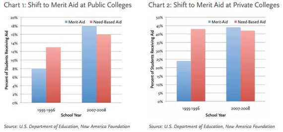 New_America_Merit_Aid.JPG