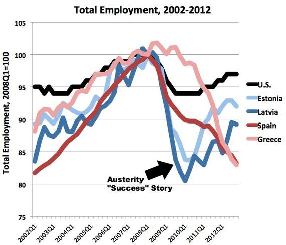 TotalEmploymentRebenchmarked2.jpg
