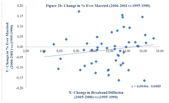 marriagelinegraph.png