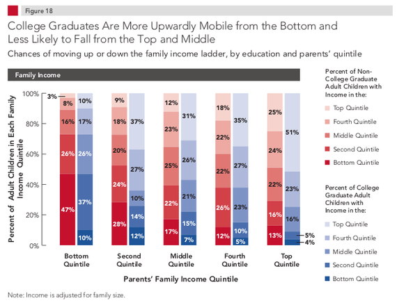 educationandmobility.png