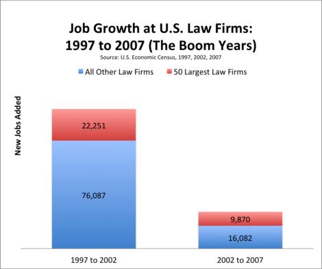 Big_Law_Job_Growth_Final.png