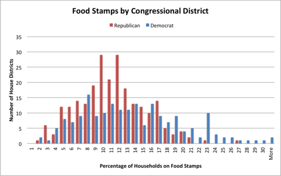Food_Stamps_by_House_District_Number.png