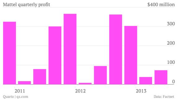 data_chart.png