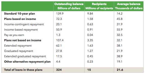CFPB_Repayment_Programs.jpg