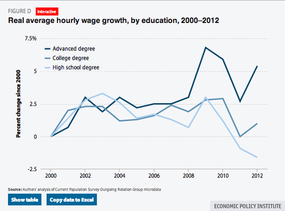 RealWageGrowth.png