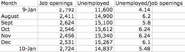 bls unemployment data.png