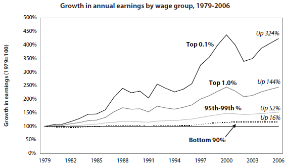 earnings growth mishel.png