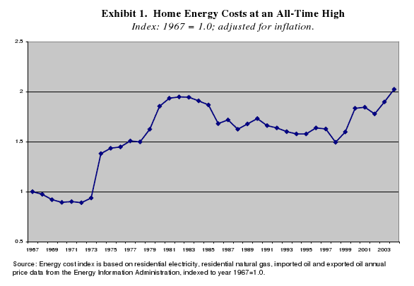 energycosts.png