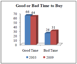 fannie poll cht1 2010-04.PNG
