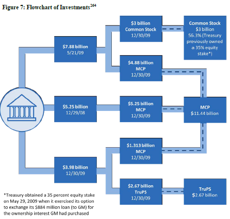 gmac flow chart.PNG