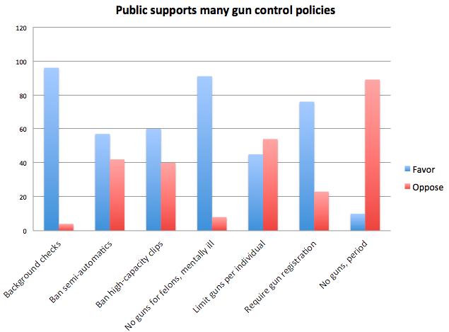 gun-control-policies.jpg