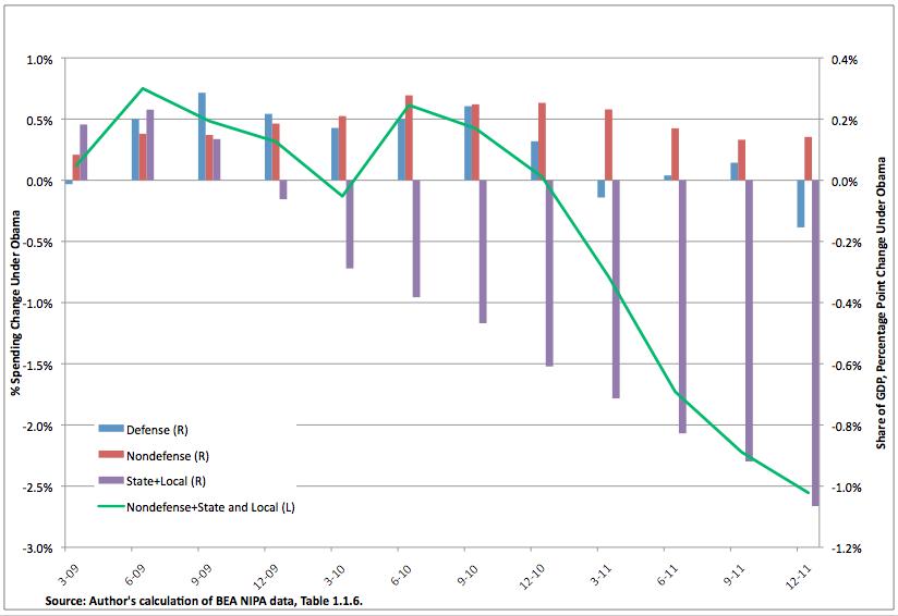 hersh graph.png