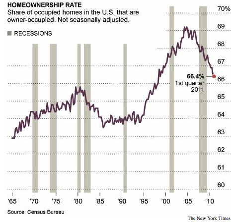home prices 2011.png