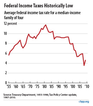 median family tax rate.png