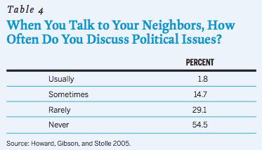 neighbors politics 2.png
