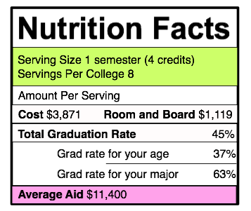 nutrition college 1.png