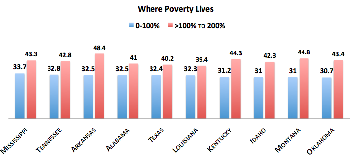 poverylives.png