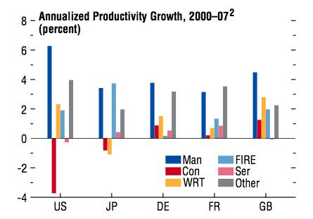 productivity1.png