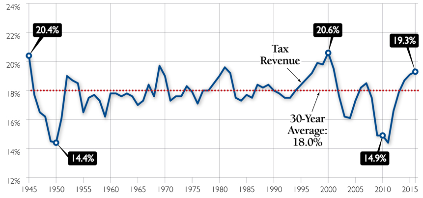 tax graph 3.png