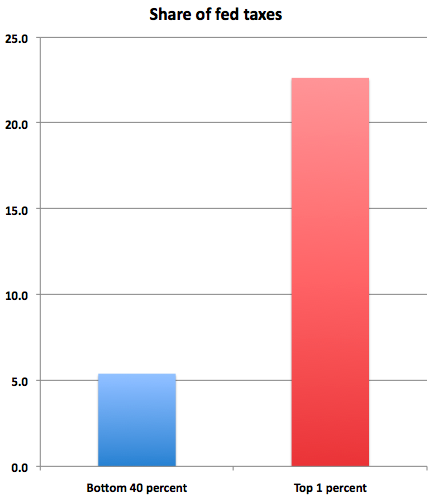 tax share 2.png