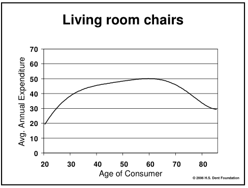the-value-of-a-comfortable-seat-never-gets-old.png