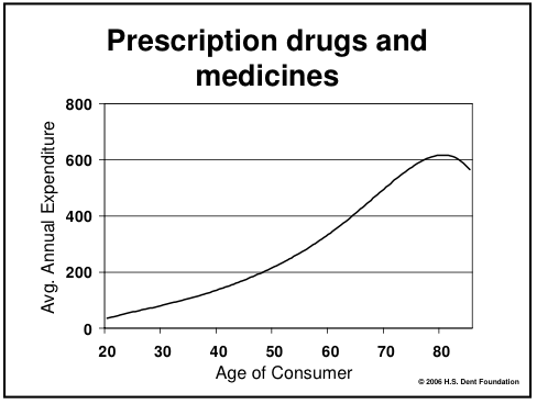 this-is-why-you-invest-in-healthcare-stocks-as-the-population-ages.png
