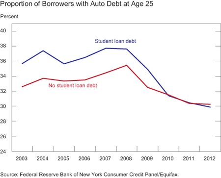 total debt young1.jpg