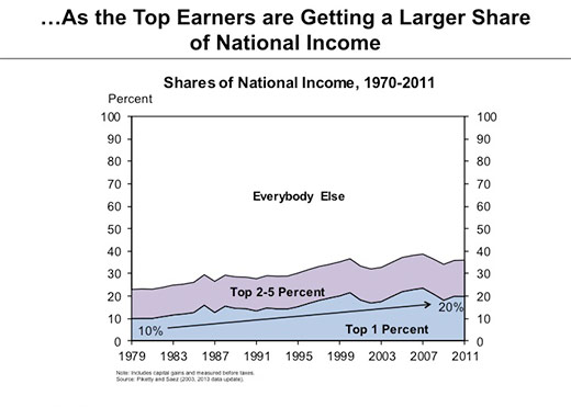 wh_inequality_03.jpg