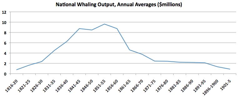 whaling output.png