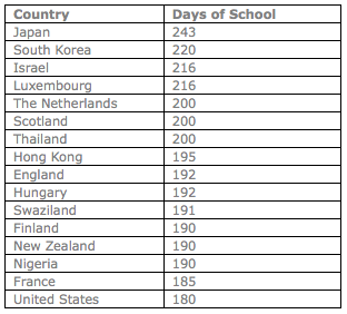 school year by country.png