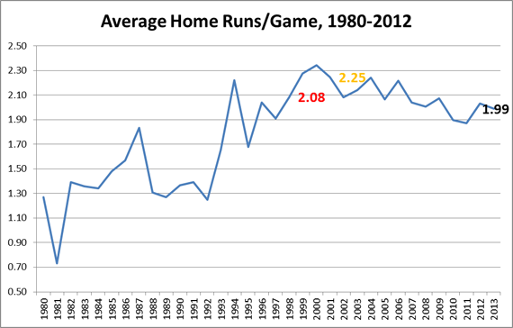 home runs graphic.png