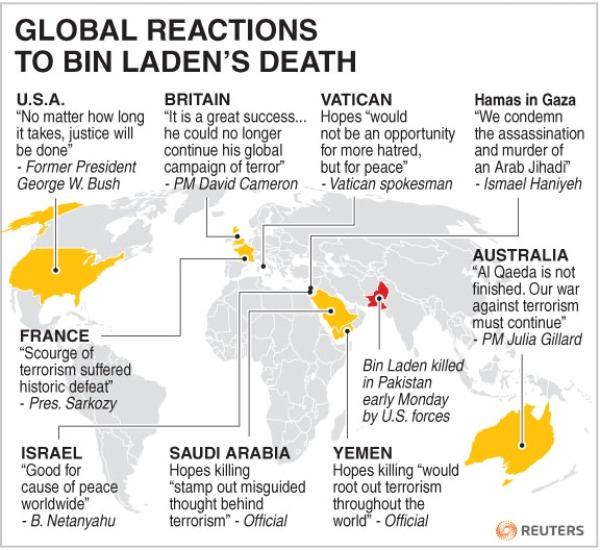globalrxns_sized.jpg
