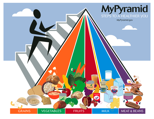 mypyramid-page1.png