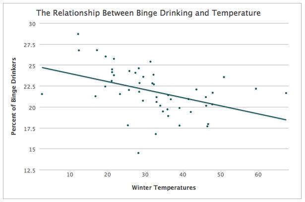 BingeDrinkingGraph.jpg
