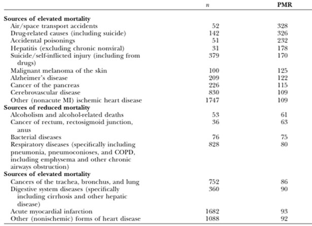 causes of death 2a.jpg
