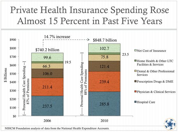 private-health-insurance.jpg