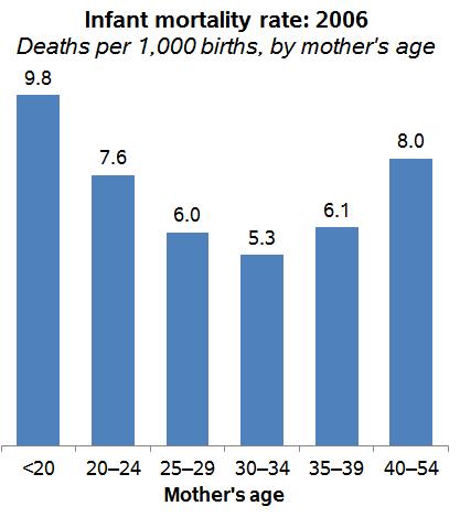 cohen_infantmortality.png